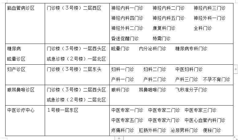 门诊分布图2.jpg